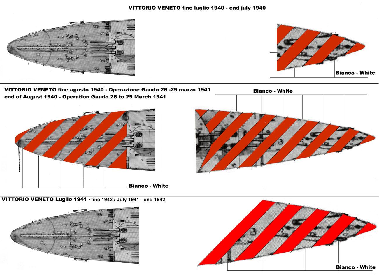 piani di costruzione disegni